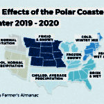 What is a Polar Coaster?
